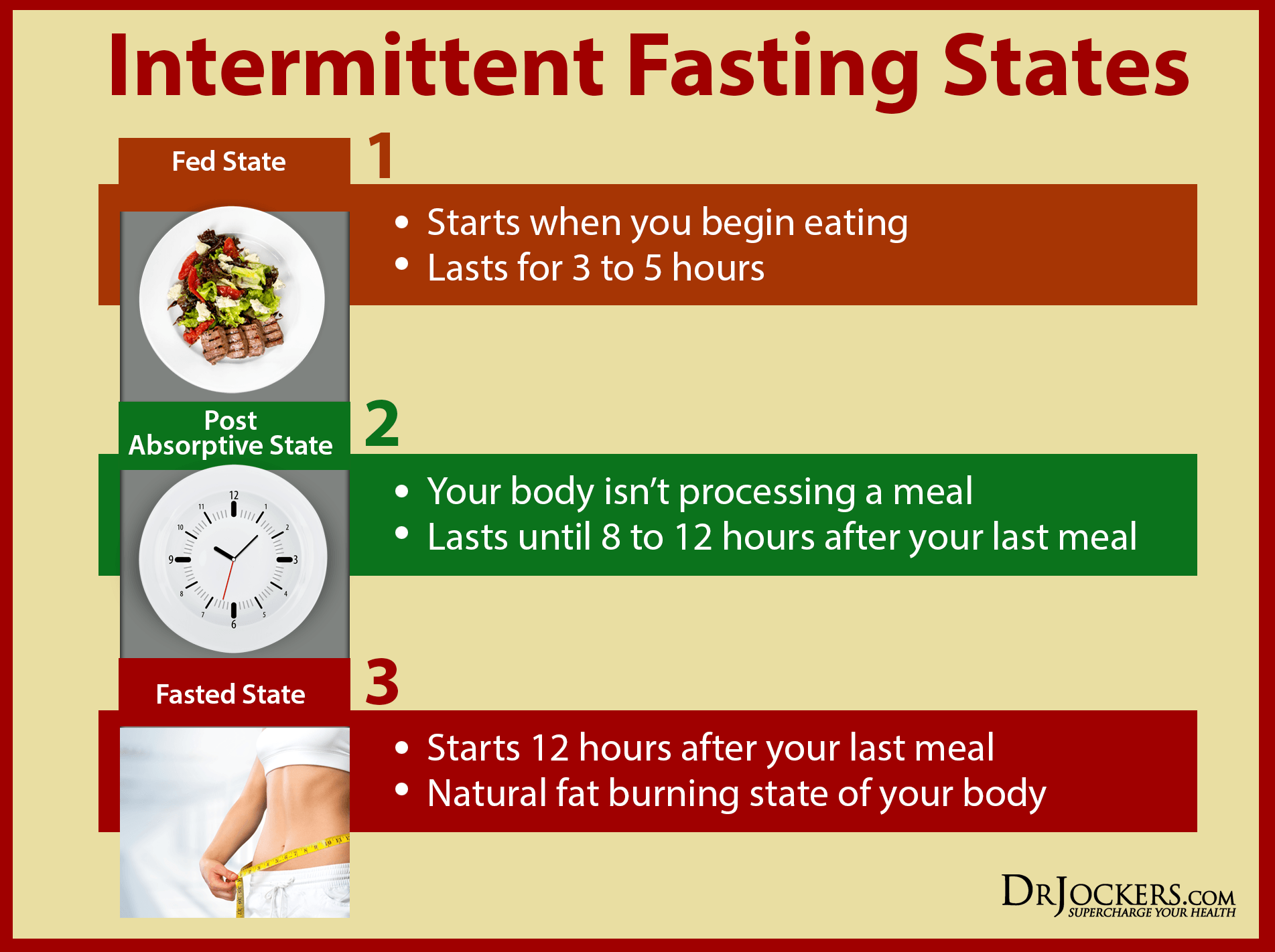 Weight loss through intermittent fasting is safe and effective ...